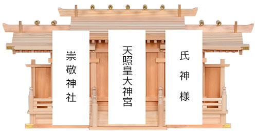 木曽桧 三社唐戸 札名1